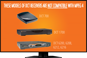 DCT receivers not compatible with MPEG4
